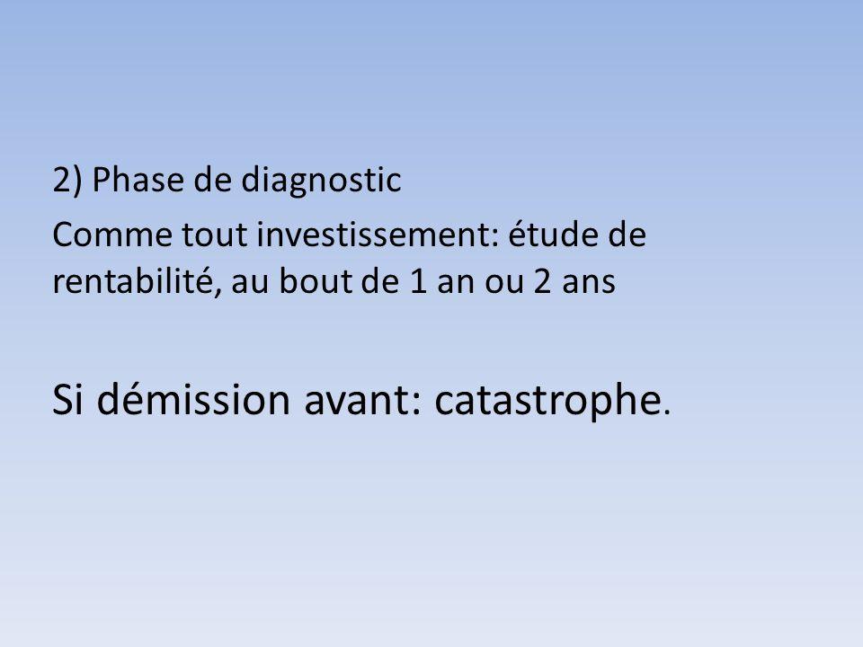 2) Phase de diagnostic Comme tout investissement: étude de rentabilité, au bout de 1 an ou 2 ans Si démission avant: catastrophe.