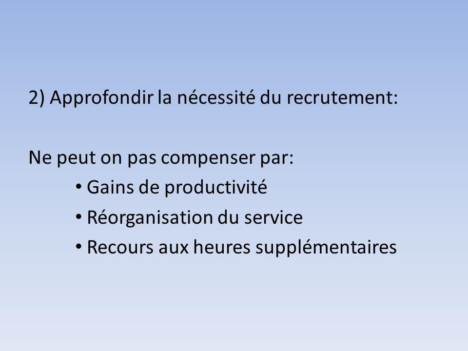 2) Approfondir la nécessité du recrutement: Ne peut on pas compenser par: Gains de productivité Réorganisation du service Recours aux heures supplémen
