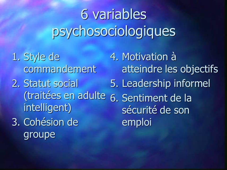 6 variables psychosociologiques 1. Style de commandement 2. Statut social (traitées en adulte intelligent) 3. Cohésion de groupe 4. Motivation à attei