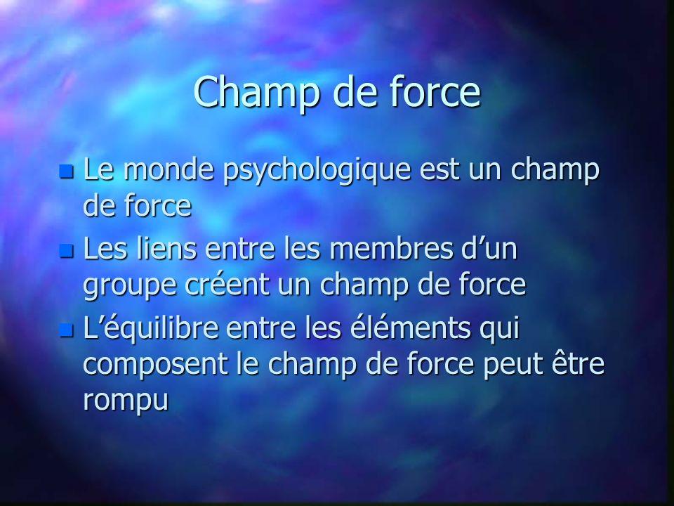 Champ de force n Le monde psychologique est un champ de force n Les liens entre les membres dun groupe créent un champ de force n Léquilibre entre les