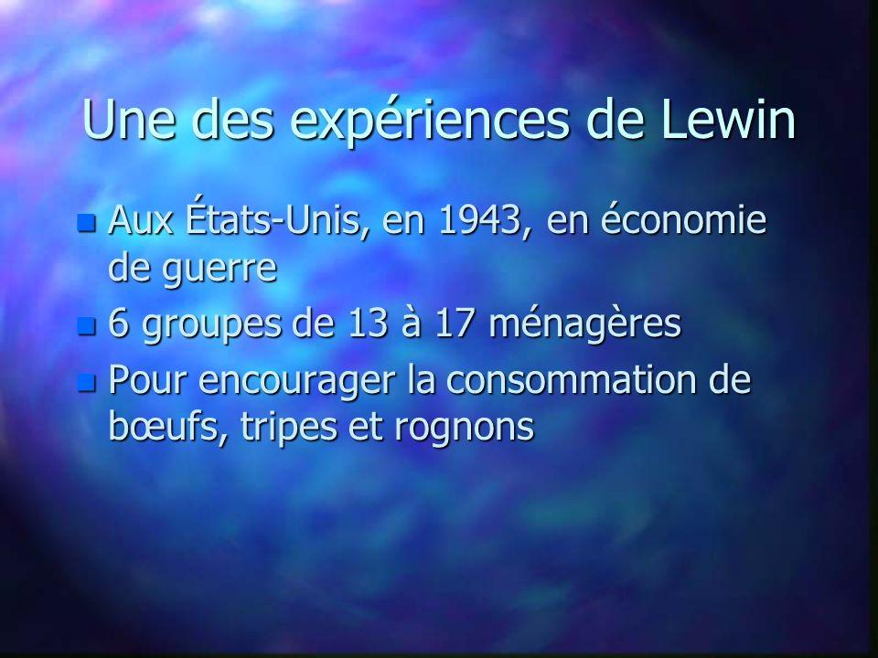 Une des expériences de Lewin n Aux États-Unis, en 1943, en économie de guerre n 6 groupes de 13 à 17 ménagères n Pour encourager la consommation de bœ
