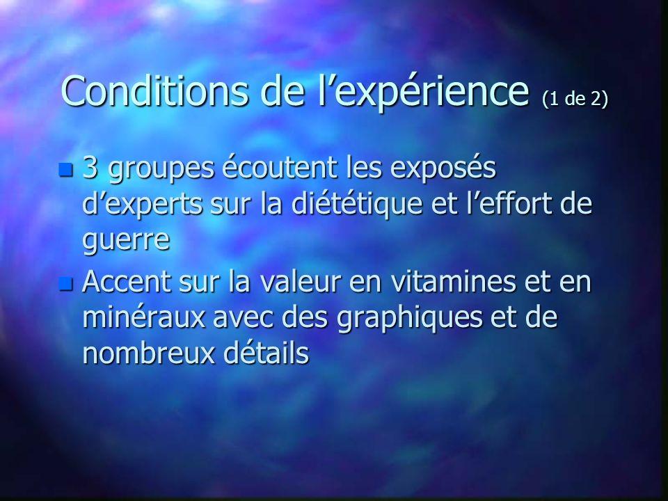 Conditions de lexpérience (1 de 2) n 3 groupes écoutent les exposés dexperts sur la diététique et leffort de guerre n Accent sur la valeur en vitamine