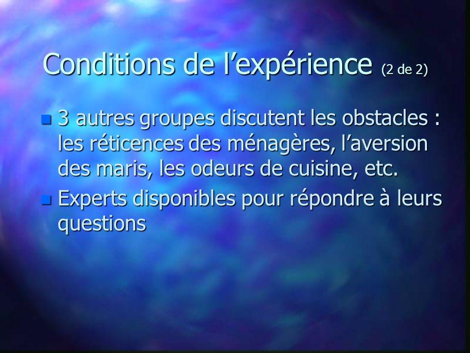 Conditions de lexpérience (2 de 2) n 3 autres groupes discutent les obstacles : les réticences des ménagères, laversion des maris, les odeurs de cuisi