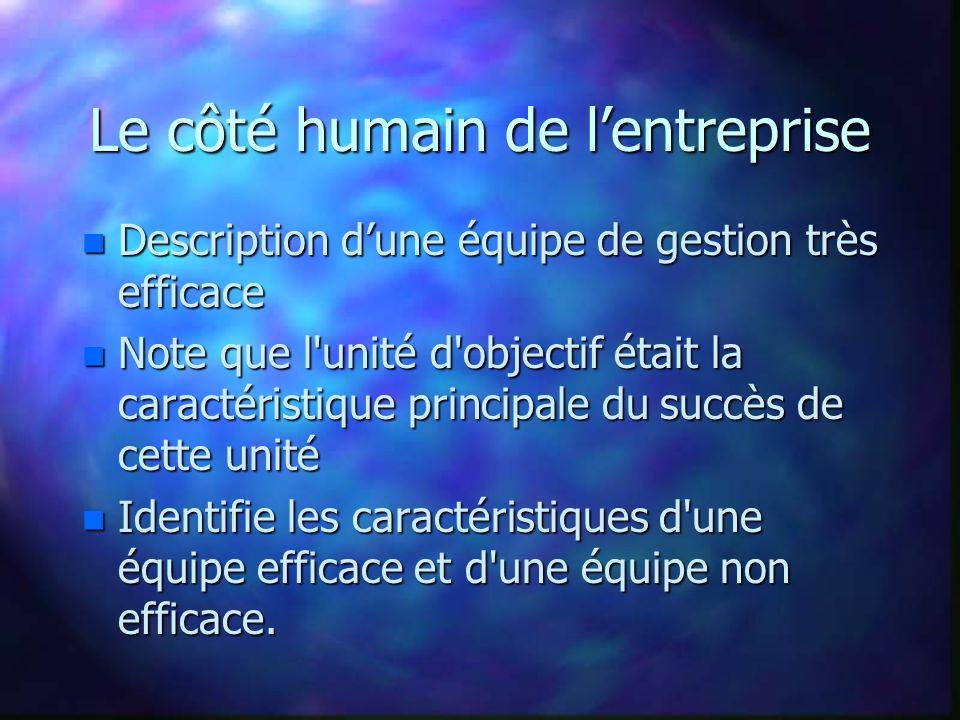 Le côté humain de lentreprise n Description dune équipe de gestion très efficace n Note que l'unité d'objectif était la caractéristique principale du