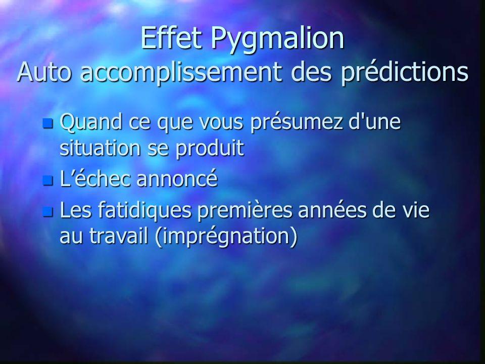 Effet Pygmalion Auto accomplissement des prédictions n Quand ce que vous présumez d'une situation se produit n Léchec annoncé n Les fatidiques premièr