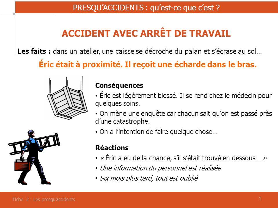 66 PRESQUACCIDENTS : quest-ce que cest .Fiche 2 : Les presquaccidents Conséquences Éric décède.
