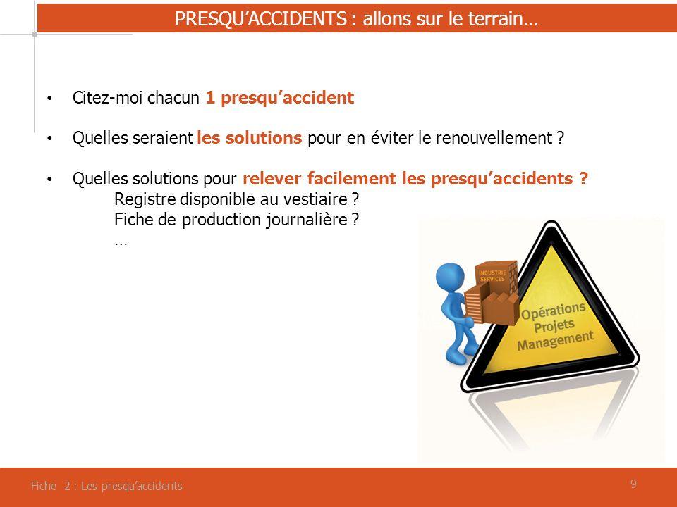 10 Fiche 2 : Les presquaccidents PRESQUACCIDENTS : allons sur le terrain… ProblèmesSolutionsSuivi Presquaccidents relevés Solutions pour faciliter le relevé des presquaccidents
