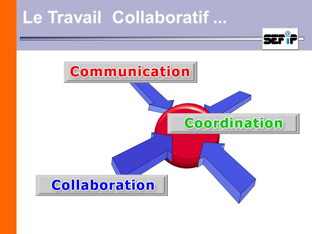 Le Travail Collaboratif...