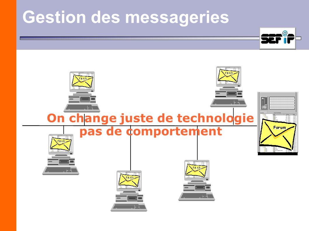Gestion des messageries On change juste de technologie pas de comportement