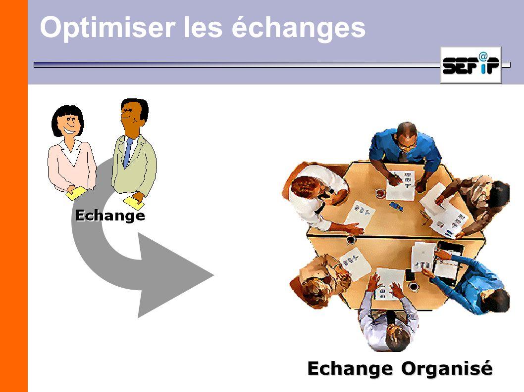 Optimiser les échanges Echange Organisé