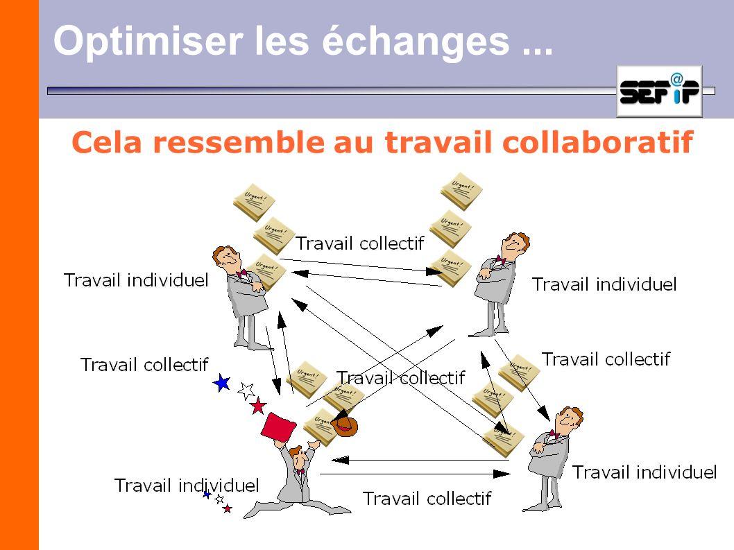Cela ressemble au travail collaboratif