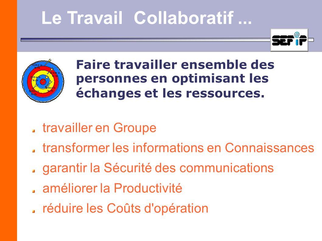 travailler en Groupe transformer les informations en Connaissances garantir la Sécurité des communications améliorer la Productivité réduire les Coûts