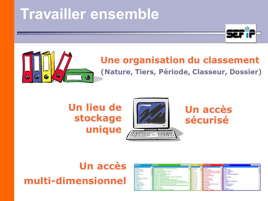 Travailler ensemble Une organisation du classement (Nature, Tiers, Période, Classeur, Dossier) Un lieu de stockage unique Un accès sécurisé Un accès m