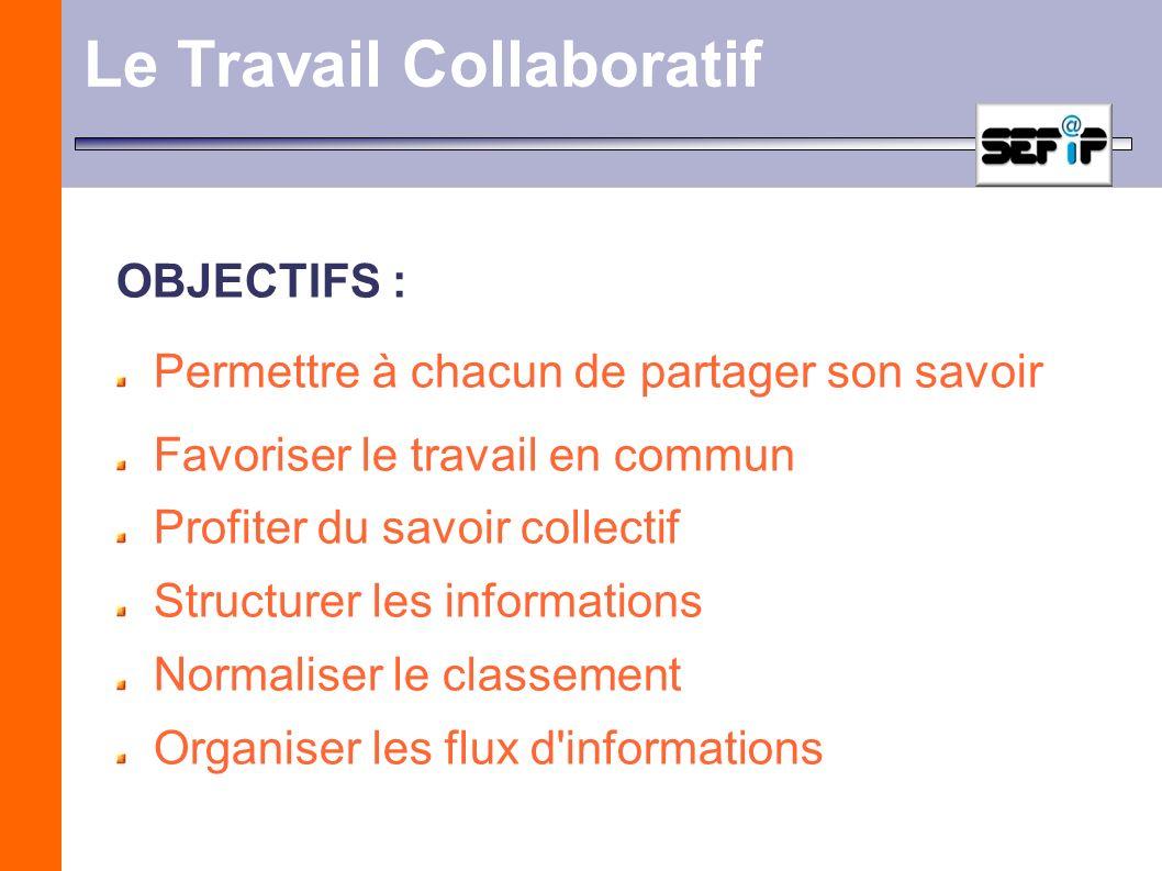 Le Travail Collaboratif OBJECTIFS : Permettre à chacun de partager son savoir Favoriser le travail en commun Profiter du savoir collectif Structurer l