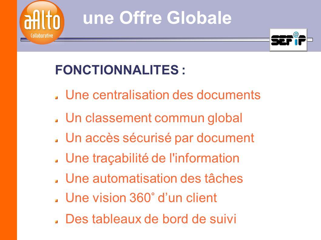 une Offre Globale FONCTIONNALITES : Une centralisation des documents Un classement commun global Un accès sécurisé par document Une traçabilité de l'i