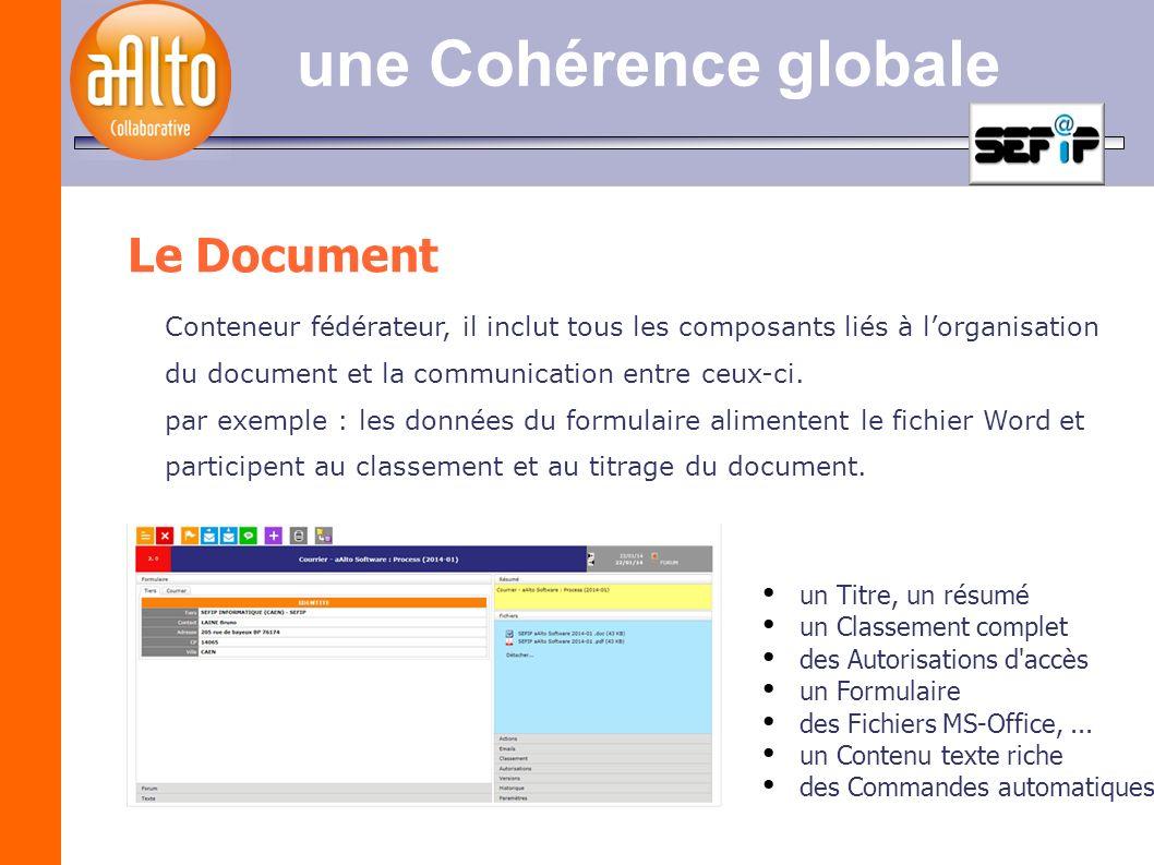 une Cohérence globale Le Document Conteneur fédérateur, il inclut tous les composants liés à lorganisation du document et la communication entre ceux-