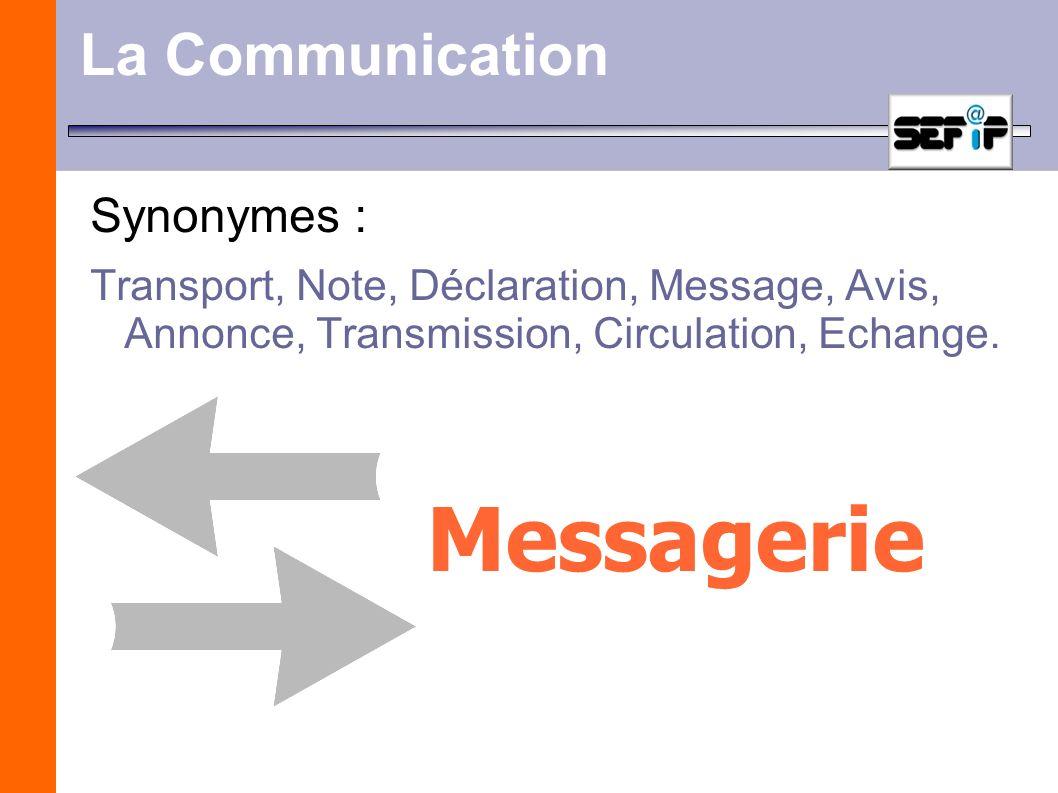 La Communication Synonymes : Transport, Note, Déclaration, Message, Avis, Annonce, Transmission, Circulation, Echange. Messagerie