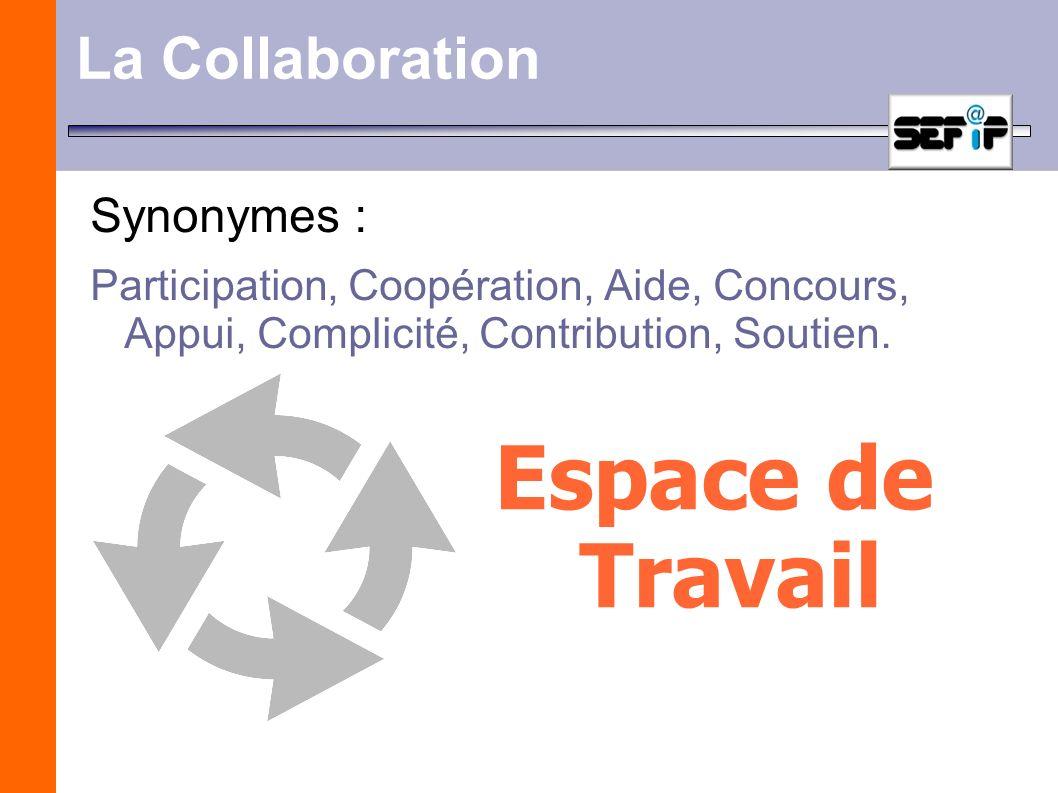 La Collaboration Synonymes : Participation, Coopération, Aide, Concours, Appui, Complicité, Contribution, Soutien. Espace de Travail