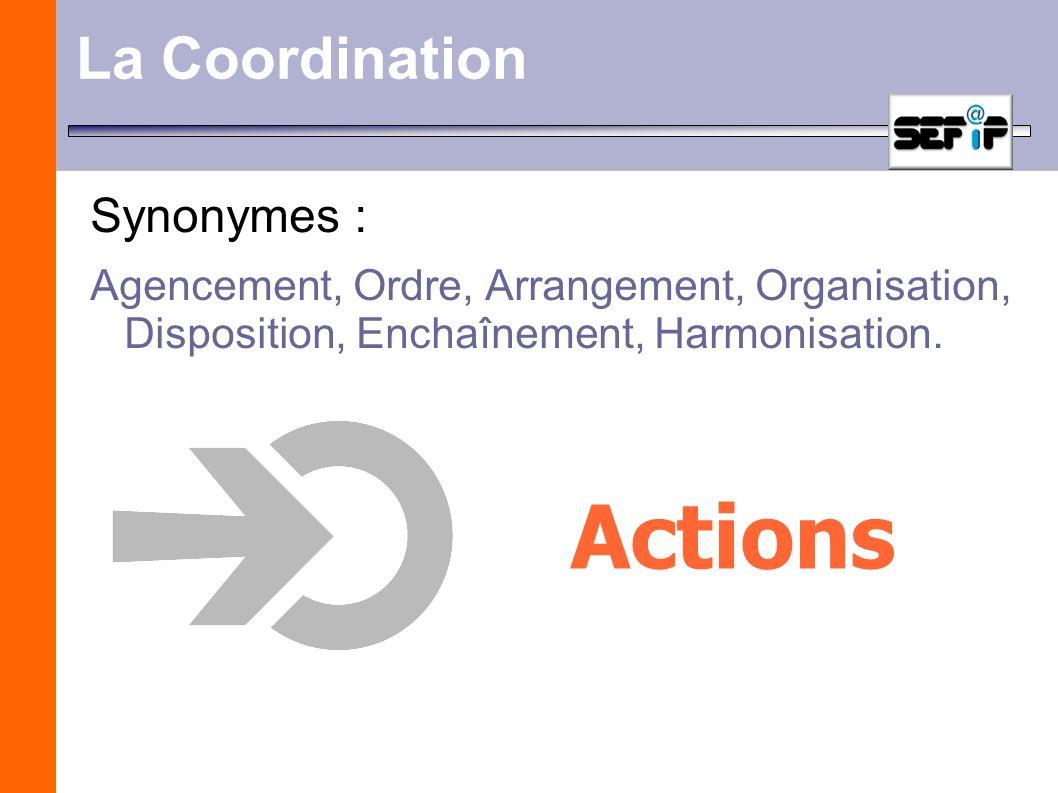 La Coordination Synonymes : Agencement, Ordre, Arrangement, Organisation, Disposition, Enchaînement, Harmonisation. Actions