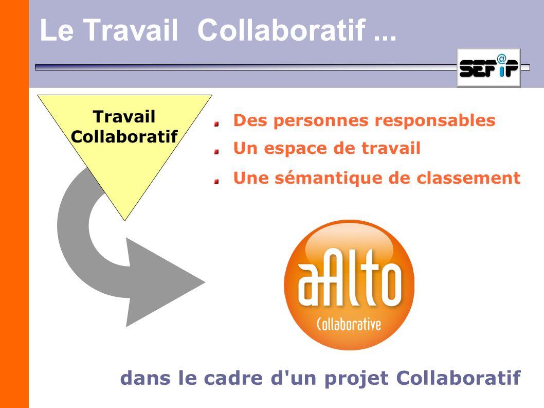 Le Travail Collaboratif... Travail Collaboratif Des personnes responsables Un espace de travail Une sémantique de classement dans le cadre d'un projet