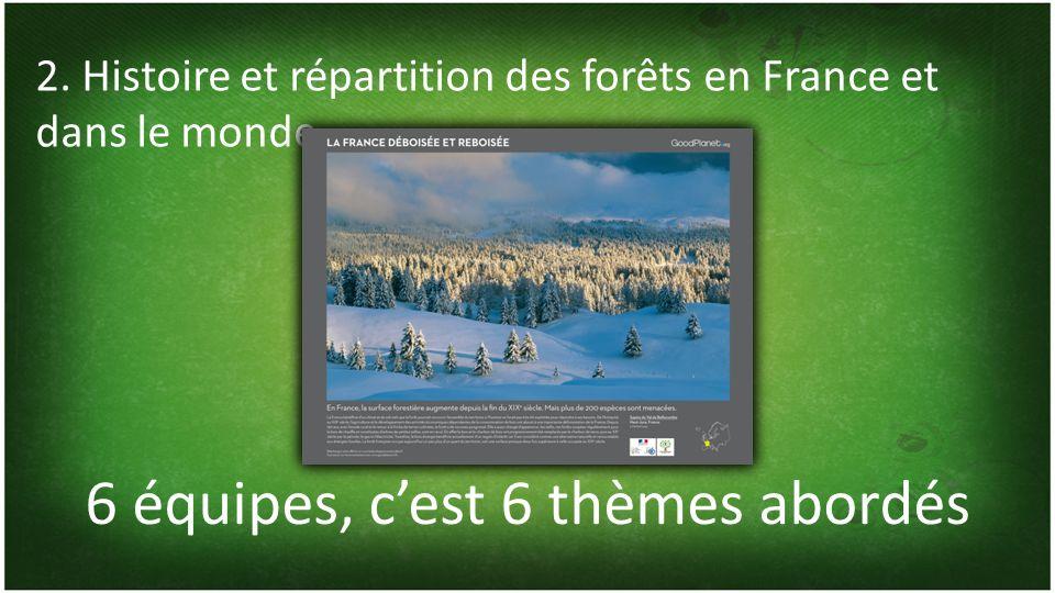 6 équipes, cest 6 thèmes abordés 2. Histoire et répartition des forêts en France et dans le monde