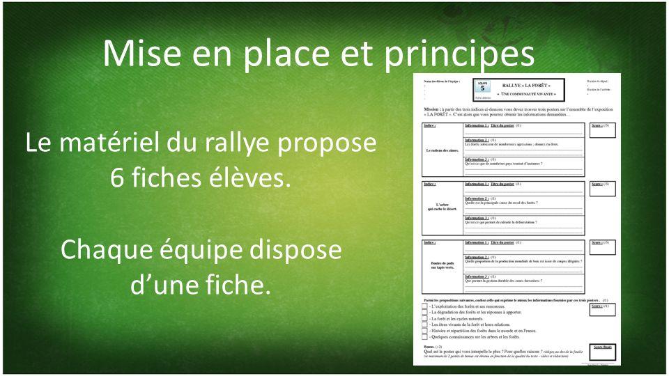 Mise en place et principes Le matériel du rallye propose 6 fiches élèves.