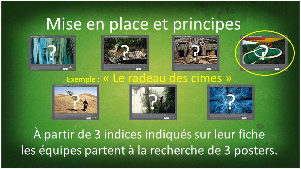 Mise en place et principes À partir de 3 indices indiqués sur leur fiche les équipes partent à la recherche de 3 posters.