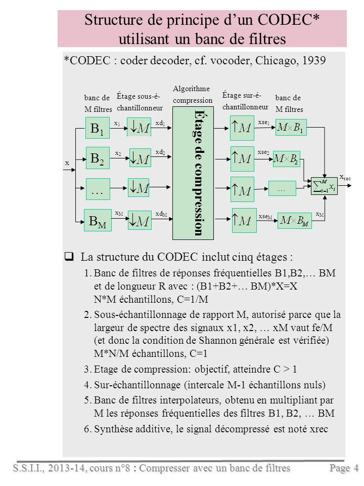 S.S.I.I., 2013-14, cours n°8Compresser avec un banc de filtres S.S.I.I., 2013-14, cours n°8 : Compresser avec un banc de filtres Page 4 Structure de principe dun CODEC* utilisant un banc de filtres *CODEC : coder decoder, cf.
