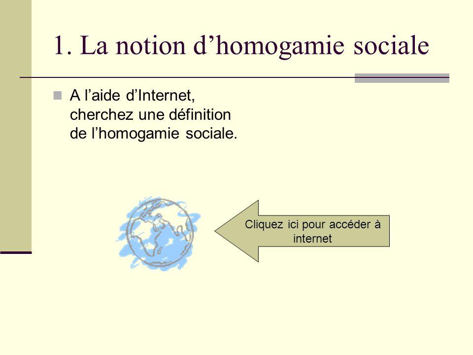 1. La notion dhomogamie sociale A laide dInternet, cherchez une définition de lhomogamie sociale. Cliquez ici pour accéder à internet