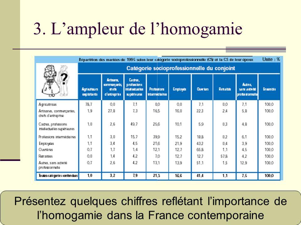 3. Lampleur de lhomogamie Présentez quelques chiffres reflétant limportance de lhomogamie dans la France contemporaine