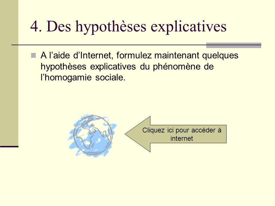 4. Des hypothèses explicatives A laide dInternet, formulez maintenant quelques hypothèses explicatives du phénomène de lhomogamie sociale. Cliquez ici