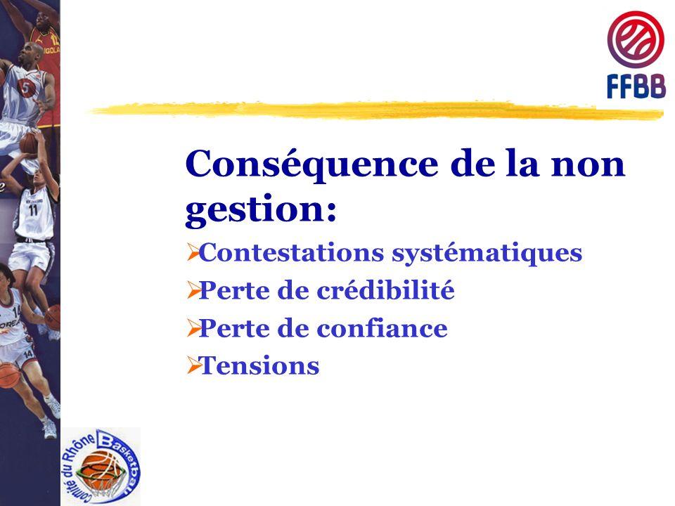 Conséquence de la non gestion: Contestations systématiques Perte de crédibilité Perte de confiance Tensions