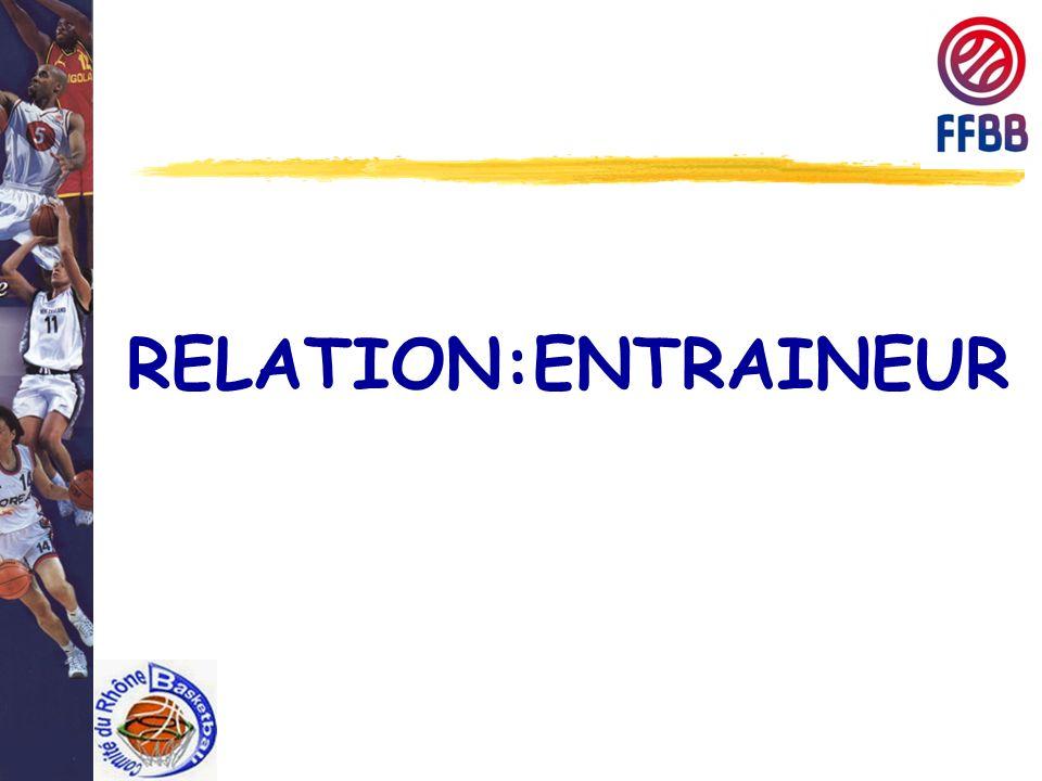 RELATION:ENTRAINEUR