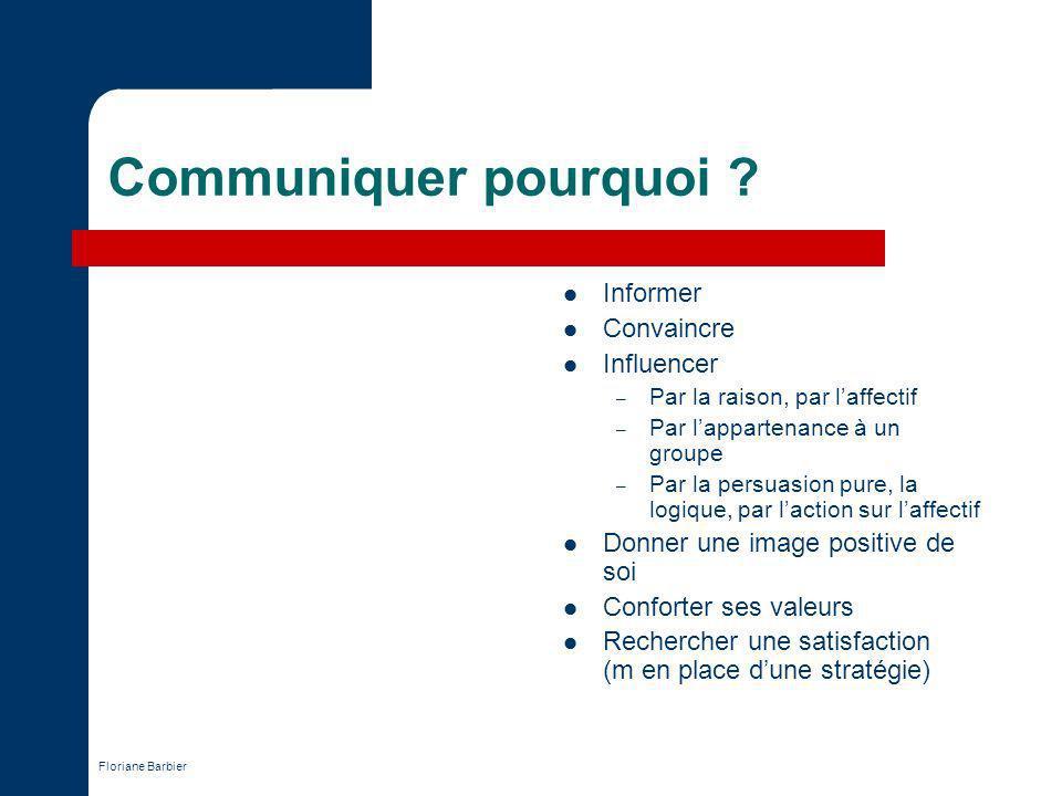 Floriane Barbier Communiquer pourquoi ? Informer Convaincre Influencer – Par la raison, par laffectif – Par lappartenance à un groupe – Par la persuas