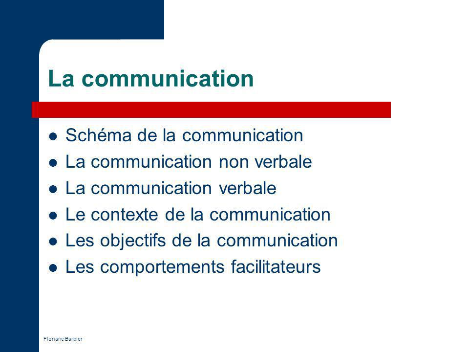 Floriane Barbier La communication Schéma de la communication La communication non verbale La communication verbale Le contexte de la communication Les objectifs de la communication Les comportements facilitateurs