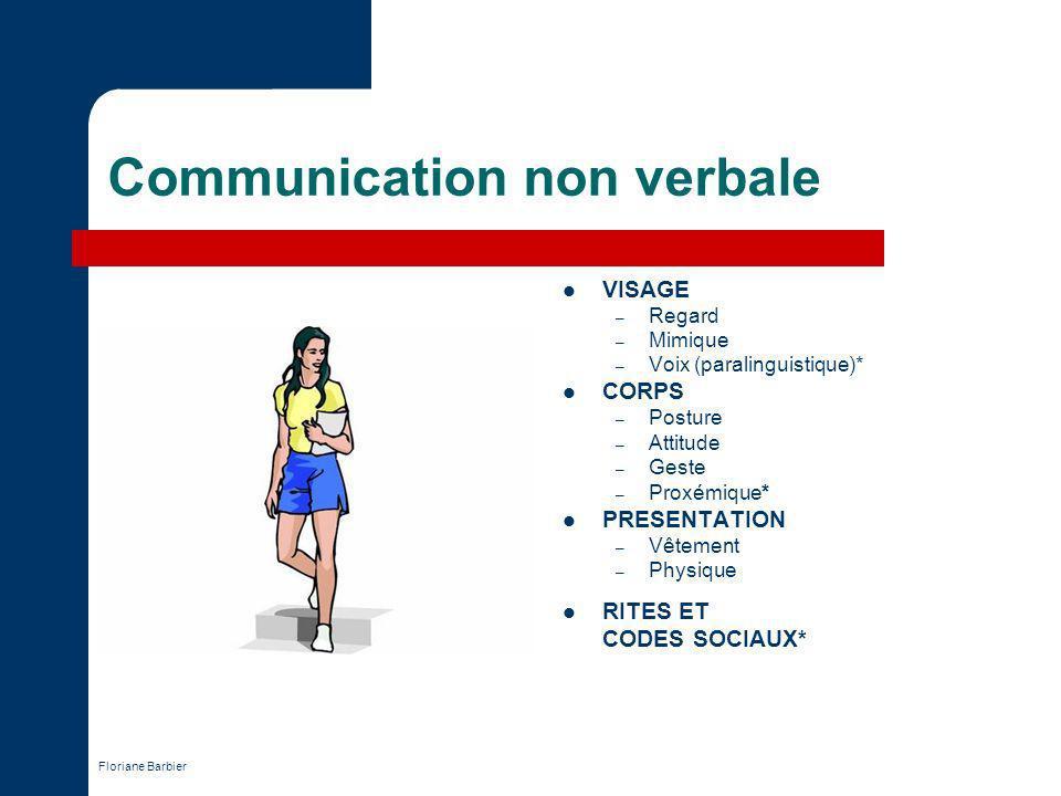 Floriane Barbier Communication non verbale VISAGE – Regard – Mimique – Voix (paralinguistique)* CORPS – Posture – Attitude – Geste – Proxémique* PRESE