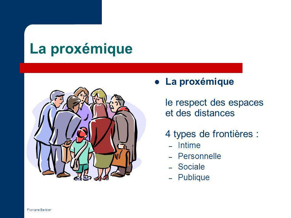 Floriane Barbier La proxémique La proxémique le respect des espaces et des distances 4 types de frontières : – Intime – Personnelle – Sociale – Publiq