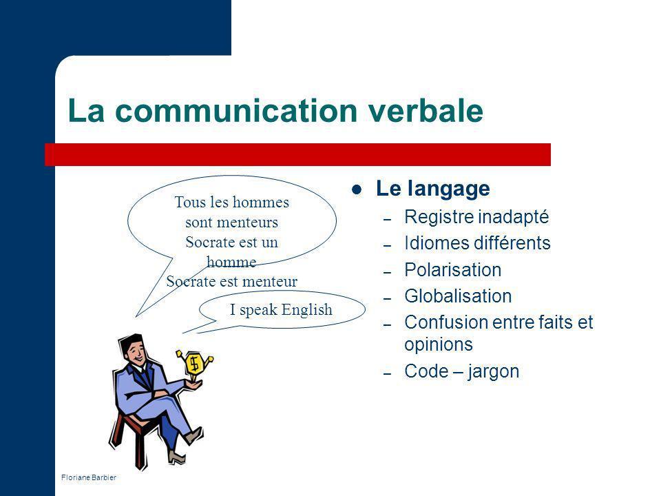 Floriane Barbier La communication verbale Le langage – Registre inadapté – Idiomes différents – Polarisation – Globalisation – Confusion entre faits e
