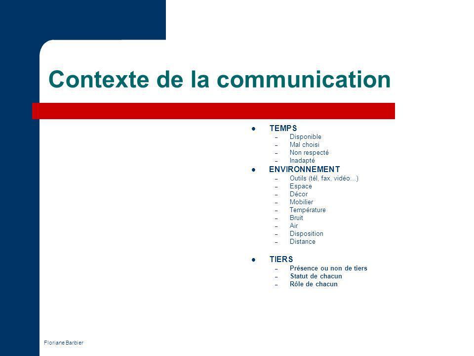 Floriane Barbier Contexte de la communication TEMPS – Disponible – Mal choisi – Non respecté – Inadapté ENVIRONNEMENT – Outils (tél, fax, vidéo…) – Es