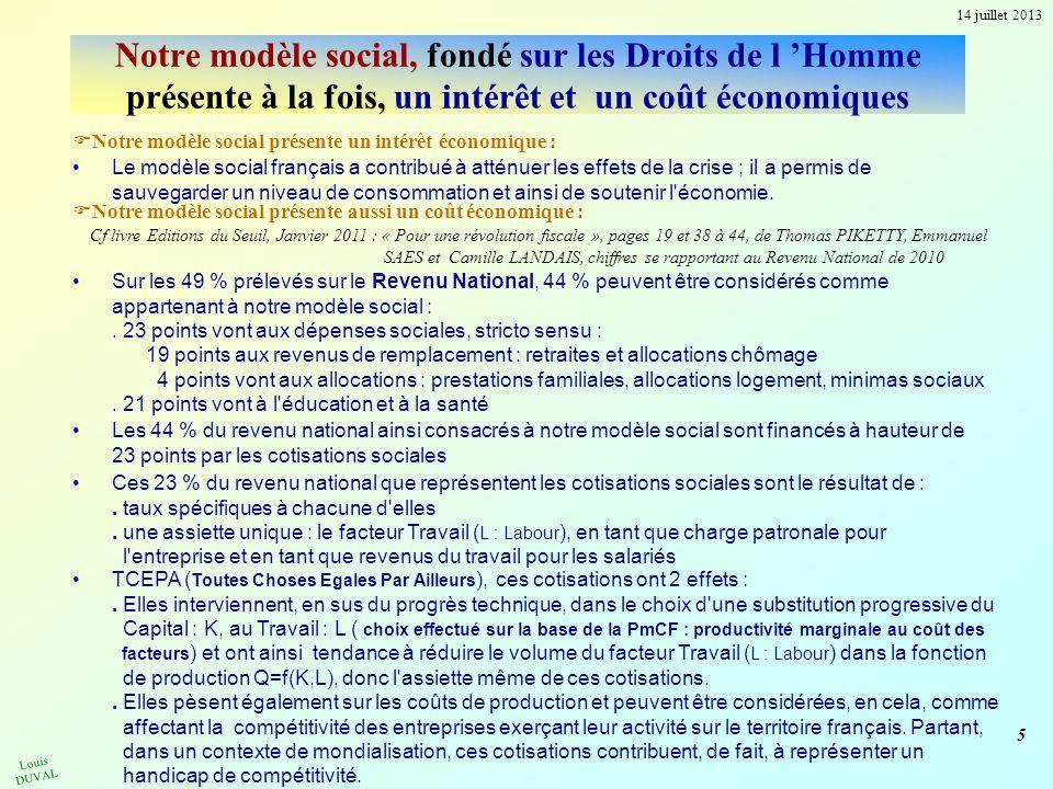 Louis DUVAL 14 juillet 2013 4 Droit à un niveau de vie suffisant : nourriture, vêtements, logement Le droit au logement existe en théorie ; il serait même légalement opposable.