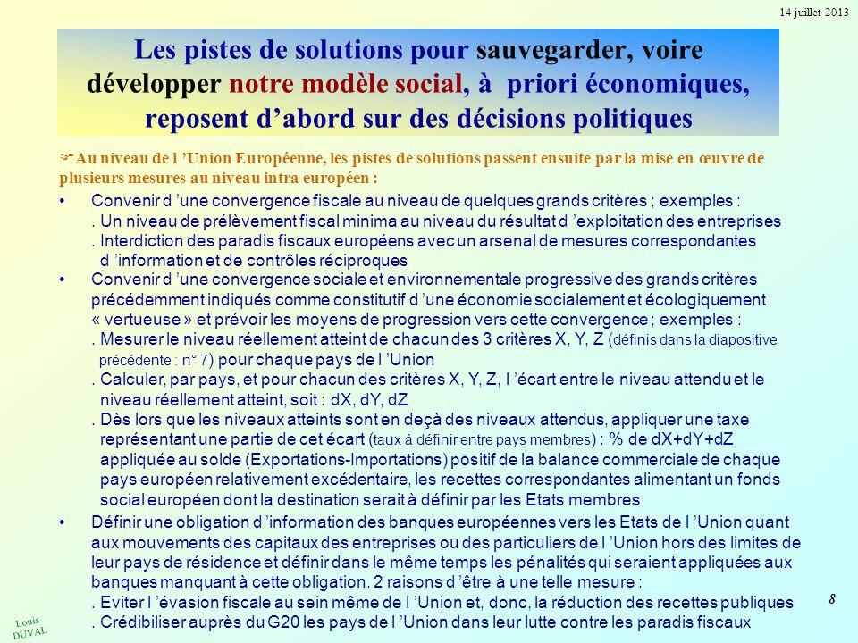 Louis DUVAL 14 juillet 2013 7 Les pistes de solutions pour sauvegarder, voire développer notre modèle social, à priori économiques, reposent dabord sur des décisions politiques Au niveau de l Union Européenne, les pistes de solutions passent d abord par la définition d une référence commune se rapportant à ce que serait une économie socialement et écologiquement « vertueuse » : Force est d abord de constater que l Union européenne a été principalement construite sur un modèle de compétition, ce modèle étant fondé sur une croyance économique : la croyance dans les seules vertus du libre échange.