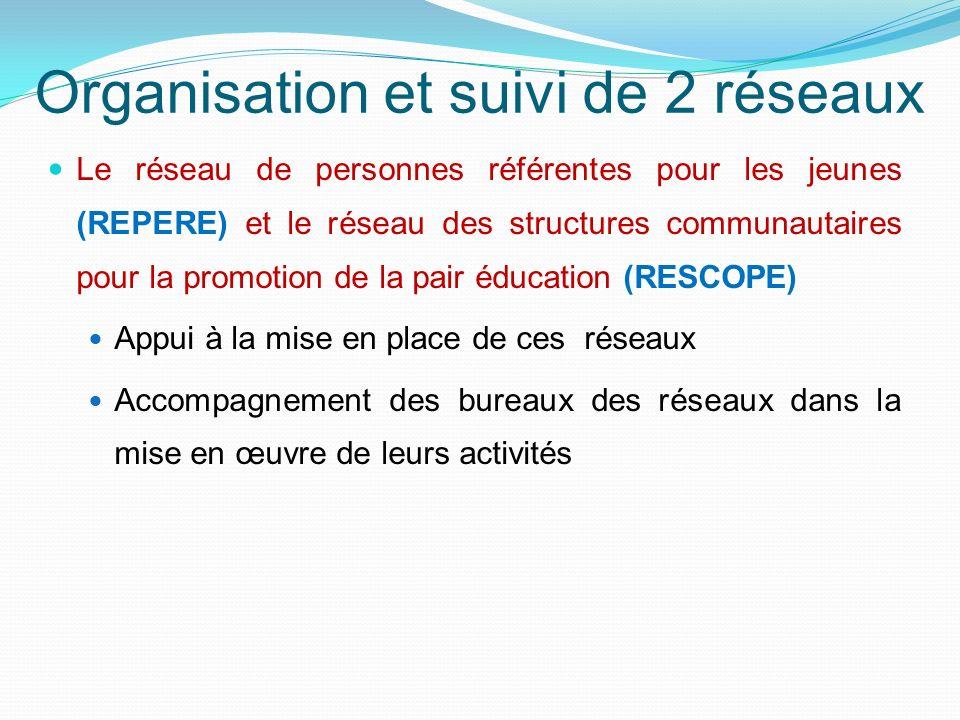 Le réseau de personnes référentes pour les jeunes (REPERE) et le réseau des structures communautaires pour la promotion de la pair éducation (RESCOPE)