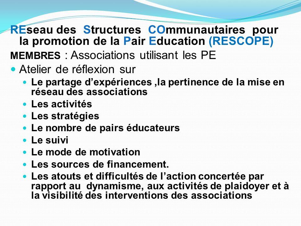 REseau des Structures COmmunautaires pour la promotion de la Pair Education (RESCOPE) MEMBRES : Associations utilisant les PE Atelier de réflexion sur