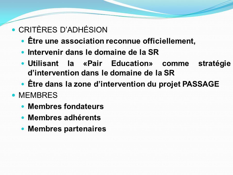 CRITÈRES DADHÉSION Être une association reconnue officiellement, Intervenir dans le domaine de la SR Utilisant la «Pair Education» comme stratégie dintervention dans le domaine de la SR Être dans la zone dintervention du projet PASSAGE MEMBRES Membres fondateurs Membres adhérents Membres partenaires