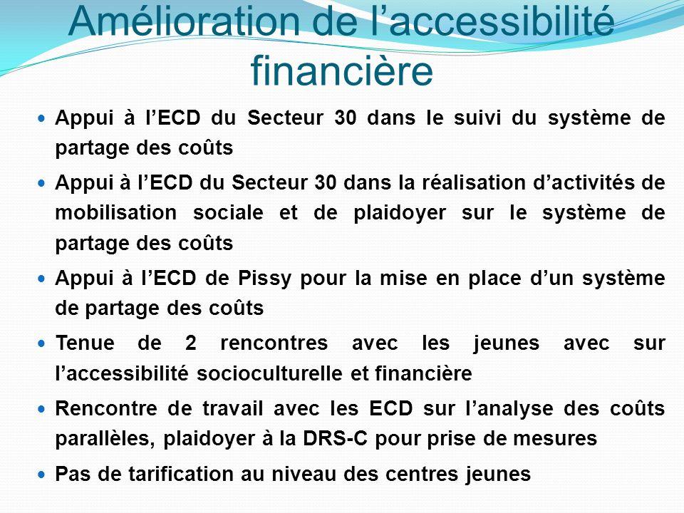 Appui à lECD du Secteur 30 dans le suivi du système de partage des coûts Appui à lECD du Secteur 30 dans la réalisation dactivités de mobilisation soc