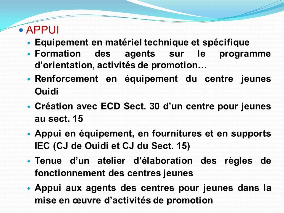 APPUI Equipement en matériel technique et spécifique Formation des agents sur le programme dorientation, activités de promotion… Renforcement en équipement du centre jeunes Ouidi Création avec ECD Sect.