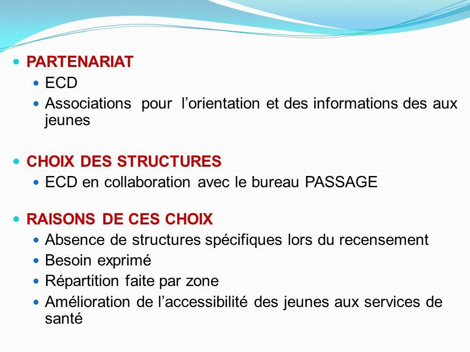 PARTENARIAT ECD Associations pour lorientation et des informations des aux jeunes CHOIX DES STRUCTURES ECD en collaboration avec le bureau PASSAGE RAI