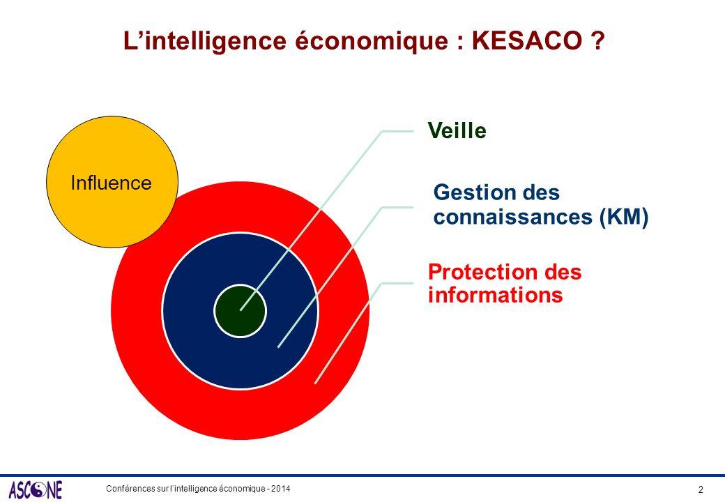 Conférences sur lintelligence économique - 2014 Lintelligence économique : KESACO ? 2 Influence