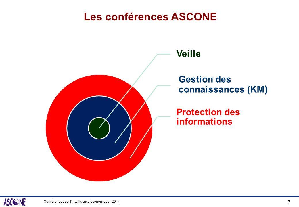 Conférences sur lintelligence économique - 2014 Les conférences ASCONE : POUR QUI .