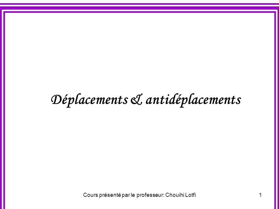Cours présenté par le professeur: Chouihi Lotfi11 2) Application Préciser langle du déplacement f dans chacun des cas suivants : * f =t u * f = R (I, ) * f = S I * f = id P